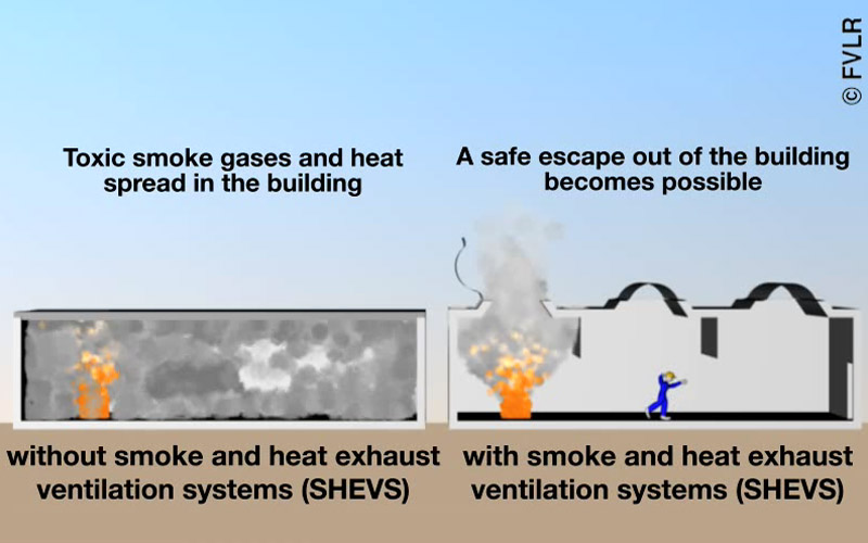 Ventilators Industrial Fire : Smoke removal from large scale halls and industrial sheds